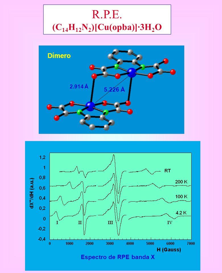 R.P.E. (C14H12N2)[Cu(opba)]·3H2O